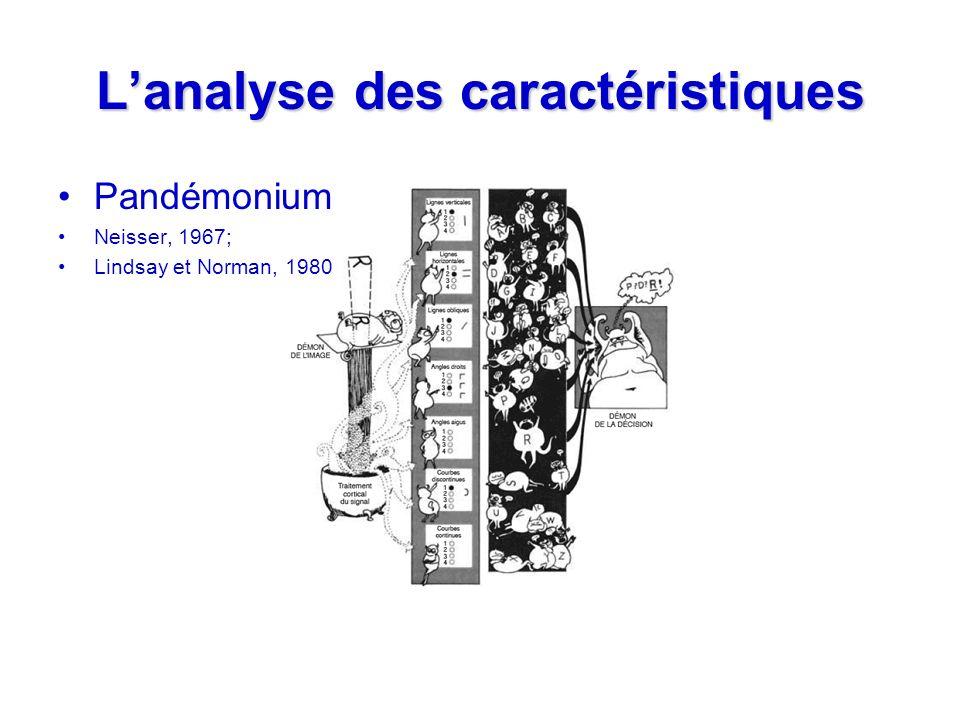 Lanalyse des caractéristiques Pandémonium Neisser, 1967; Lindsay et Norman, 1980