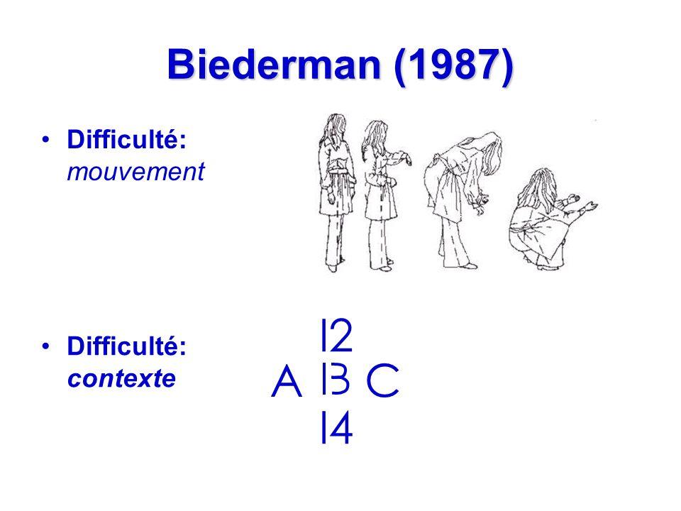 Biederman (1987) Difficulté: contexte Difficulté: mouvement CA 2I 4I