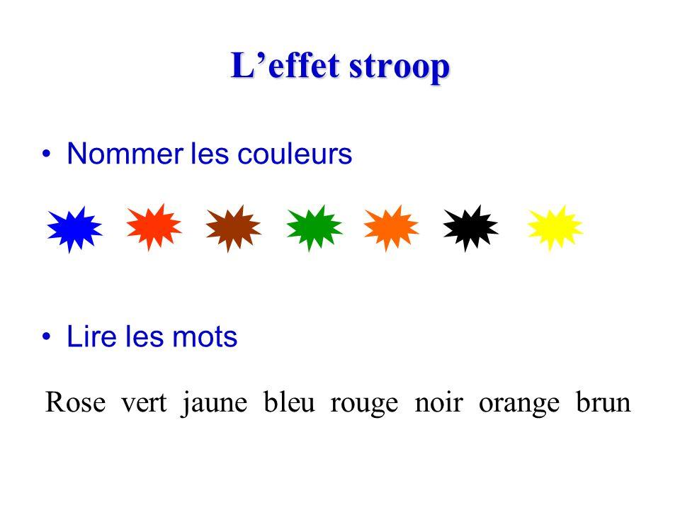 Leffet stroop Lire les mots Nommer les couleurs Rose vert jaune bleu rouge noir orange brun