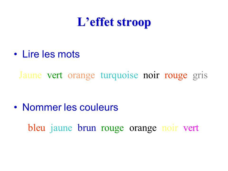 Leffet stroop Nommer les couleurs Lire les mots bleu jaune brun rouge orange noir vert Jaune vert orange turquoise noir rouge gris