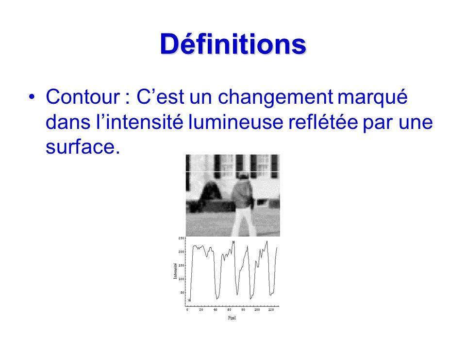 Définitions Contour : Cest un changement marqué dans lintensité lumineuse reflétée par une surface.