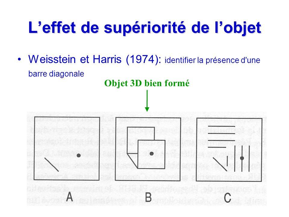 Leffet de supériorité de lobjet Weisstein et Harris (1974): identifier la présence d'une barre diagonale Objet 3D bien formé