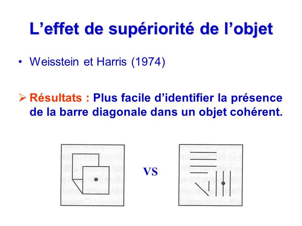 Leffet de supériorité de lobjet Résultats : Plus facile didentifier la présence de la barre diagonale dans un objet cohérent. Weisstein et Harris (197
