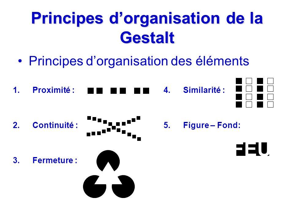 Principes dorganisation de la Gestalt 4.Similarité : 5.Figure – Fond: Principes dorganisation des éléments 1.Proximité : 2.Continuité : 3.Fermeture :