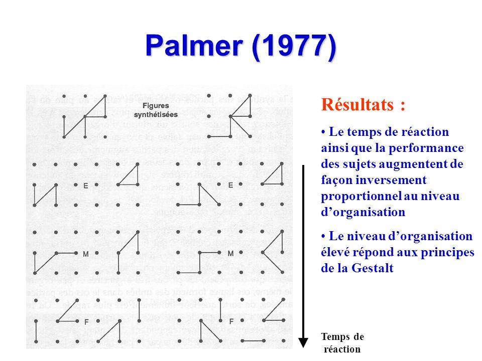 Palmer (1977) Résultats : Le temps de réaction ainsi que la performance des sujets augmentent de façon inversement proportionnel au niveau dorganisati