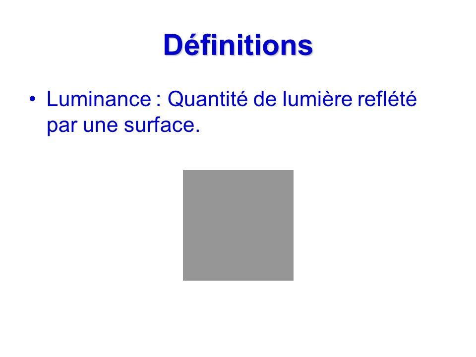Définitions Luminance : Quantité de lumière reflété par une surface.