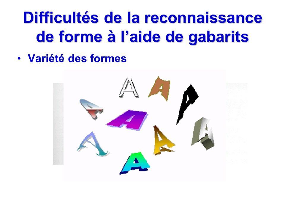 Difficultés de la reconnaissance de forme à laide de gabarits Variété des formes