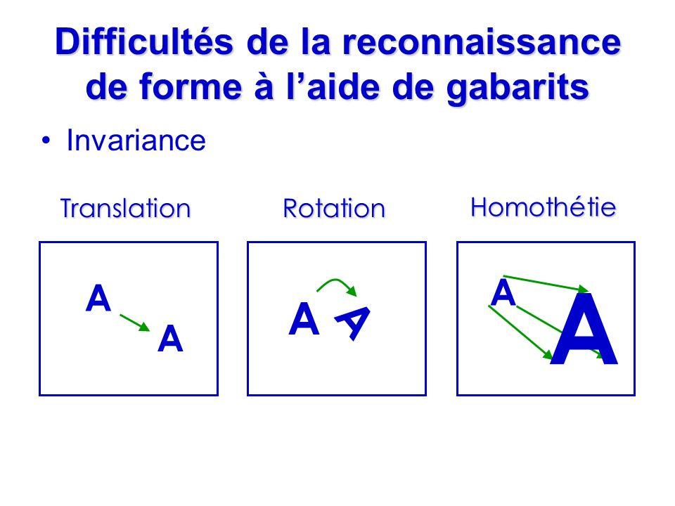 Difficultés de la reconnaissance de forme à laide de gabarits Invariance A A Translation ARotation A AHomothétie A