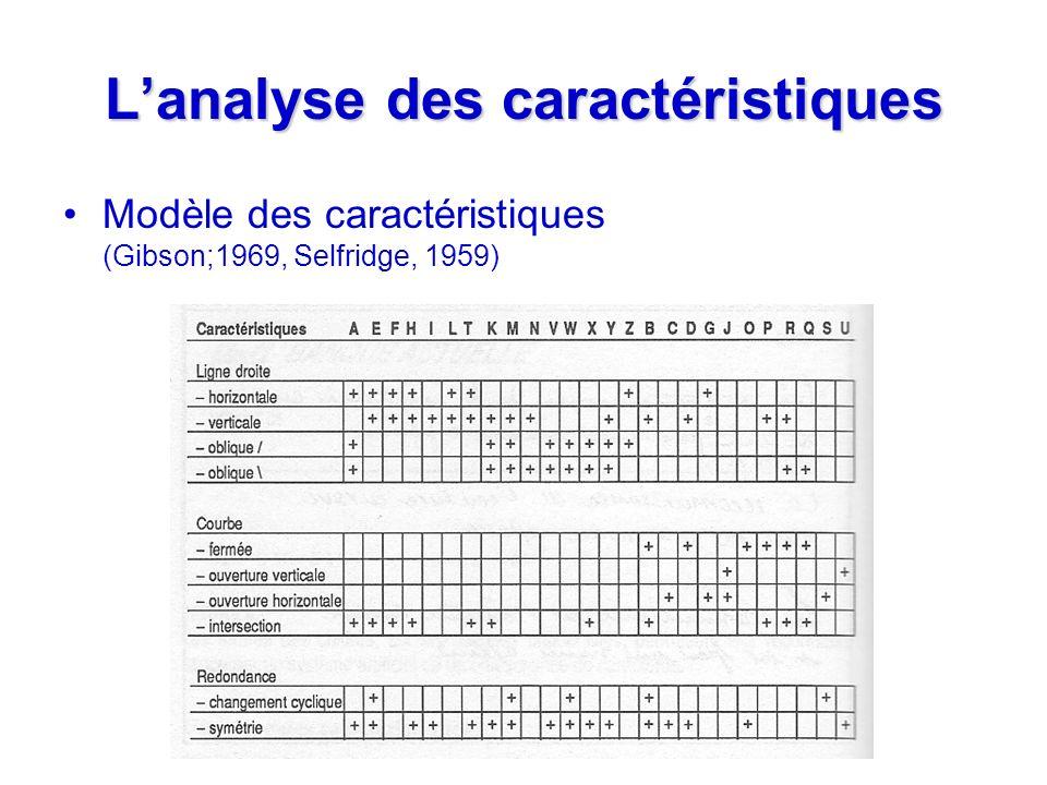 Lanalyse des caractéristiques Modèle des caractéristiques (Gibson;1969, Selfridge, 1959)
