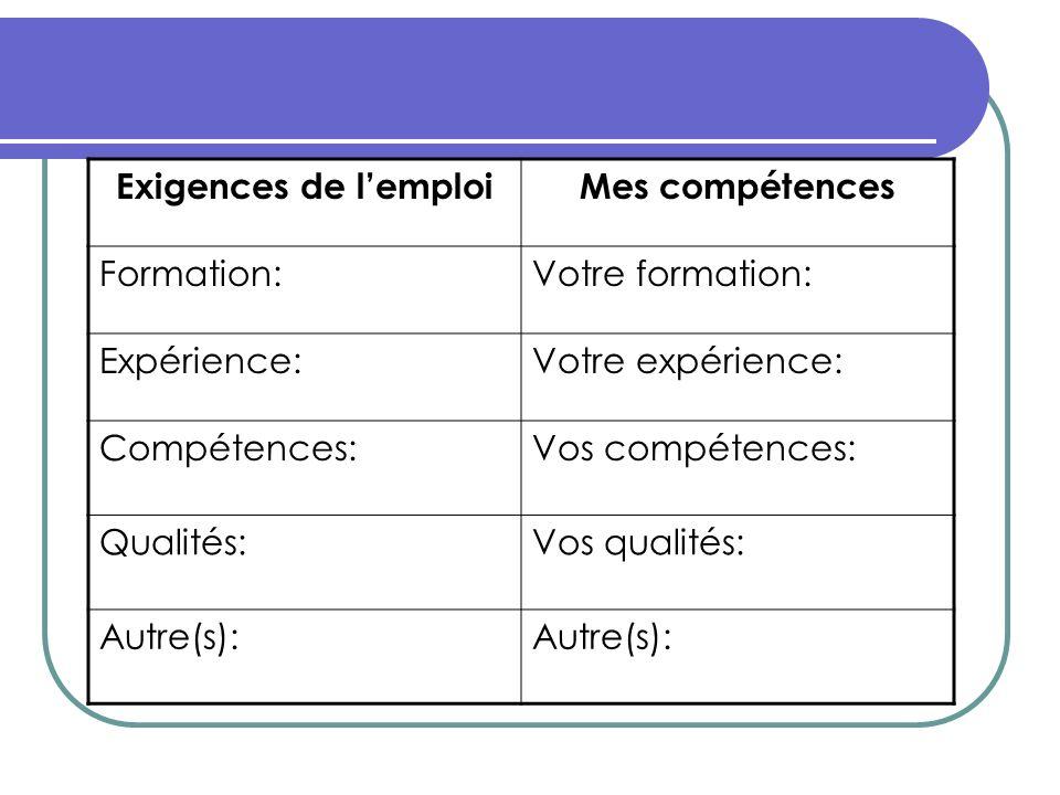Exigences de lemploiMes compétences Formation:Votre formation: Expérience:Votre expérience: Compétences:Vos compétences: Qualités:Vos qualités: Autre(s):