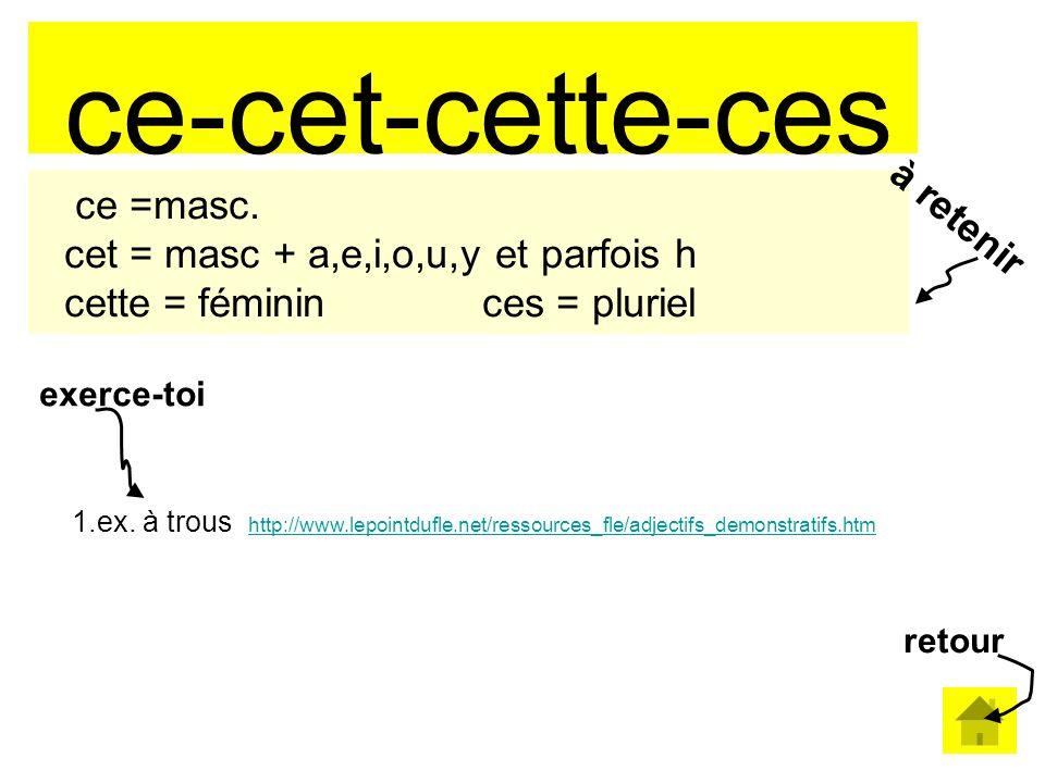 ce-cet-cette-ces ce =masc.cet = masc + a,e,i,o,u,y et parfois h cette = fémininces = pluriel 1.ex.