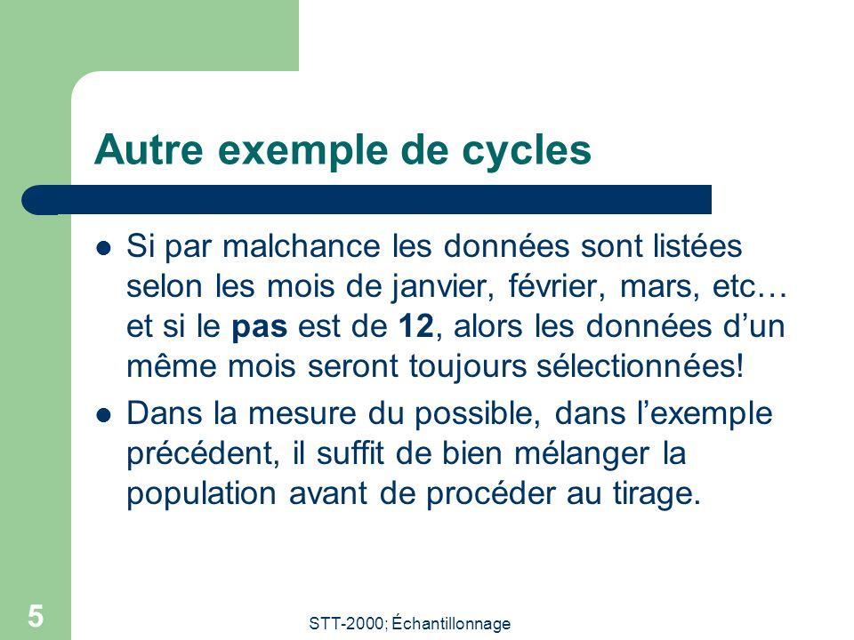 STT-2000; Échantillonnage 5 Autre exemple de cycles Si par malchance les données sont listées selon les mois de janvier, février, mars, etc… et si le pas est de 12, alors les données dun même mois seront toujours sélectionnées.