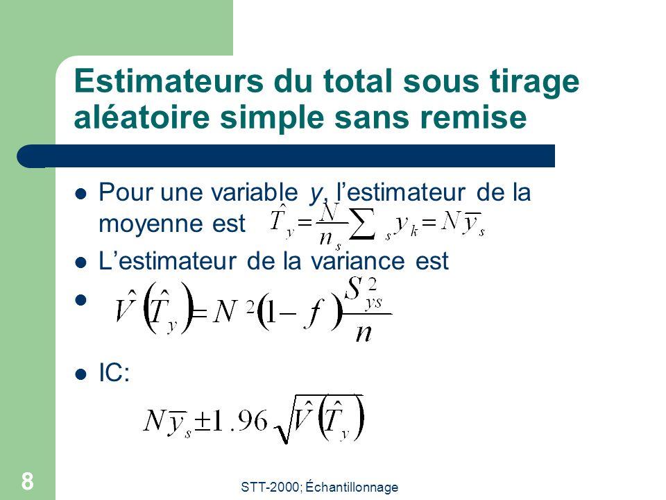 STT-2000; Échantillonnage 8 Estimateurs du total sous tirage aléatoire simple sans remise Pour une variable y, lestimateur de la moyenne est Lestimateur de la variance est IC: