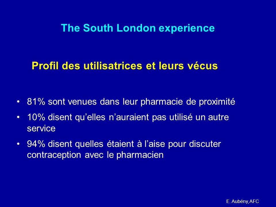 The South London experience 81% sont venues dans leur pharmacie de proximité 10% disent quelles nauraient pas utilisé un autre service 94% disent quel