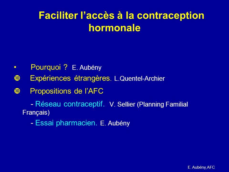 Faciliter laccès à la contraception hormonale Pourquoi ? E. Aubény Expériences étrangères. L.Quentel-Archier Propositions de lAFC - Réseau contracepti