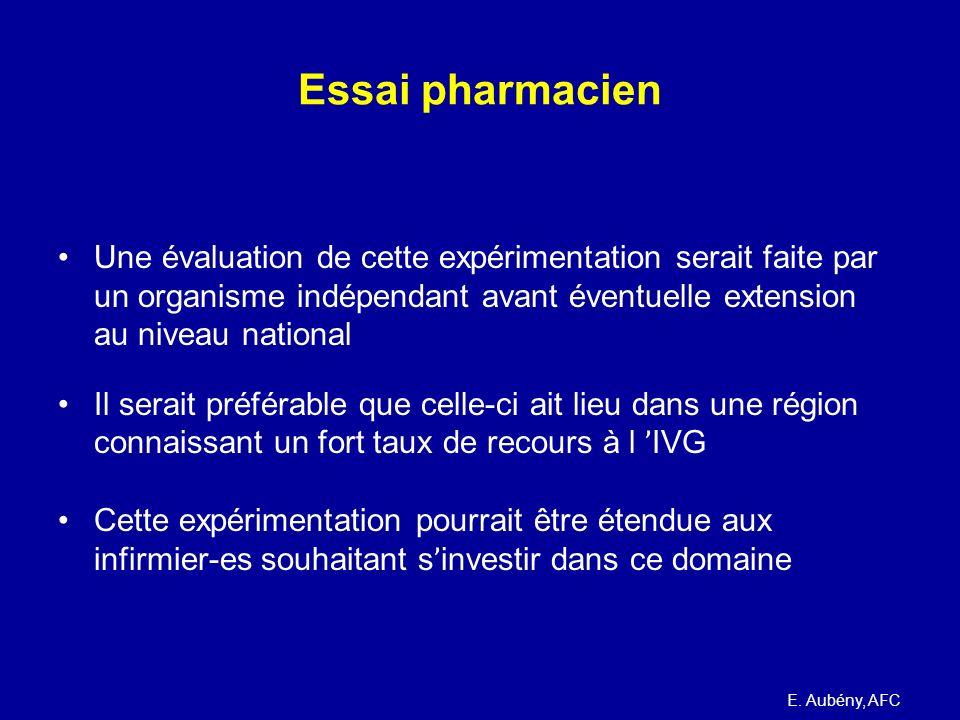 Essai pharmacien Une évaluation de cette expérimentation serait faite par un organisme indépendant avant éventuelle extension au niveau national Il se