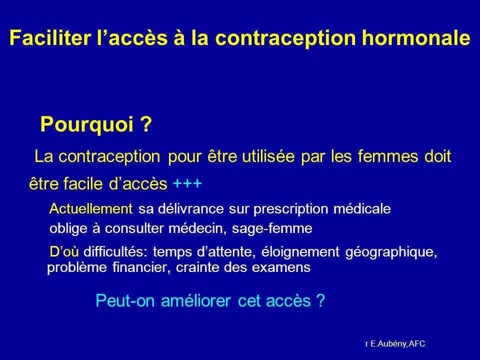 Faciliter laccès à la contraception hormonale Pourquoi ? La contraception pour être utilisée par les femmes doit être facile daccès +++ Actuellement s