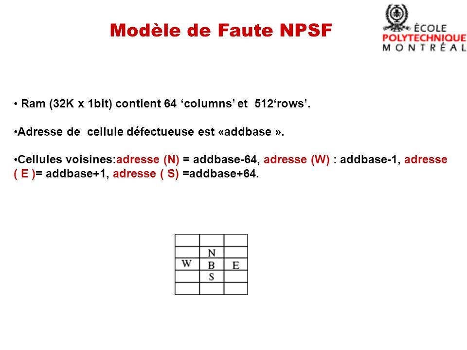 Modèle de Faute NPSF Ram (32K x 1bit) contient 64 columns et 512rows.