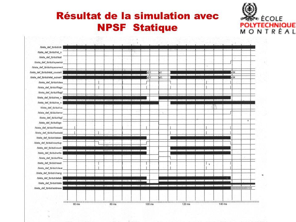 Résultat de la simulation avec NPSF Statique
