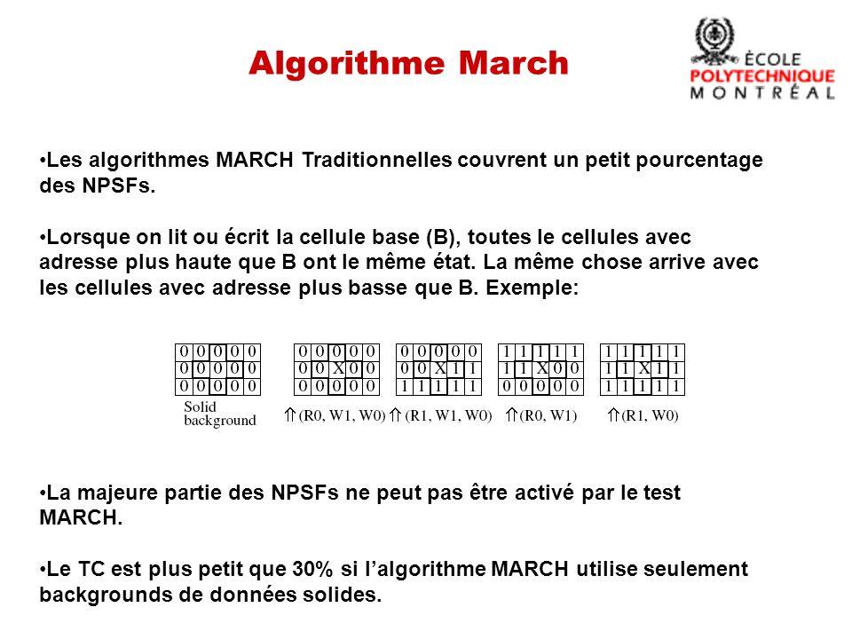 Algorithme March Les algorithmes MARCH Traditionnelles couvrent un petit pourcentage des NPSFs.