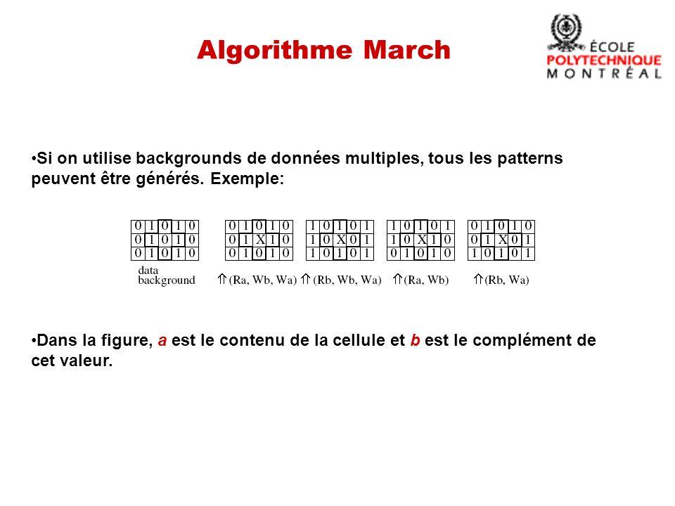 Algorithme March Si on utilise backgrounds de données multiples, tous les patterns peuvent être générés.