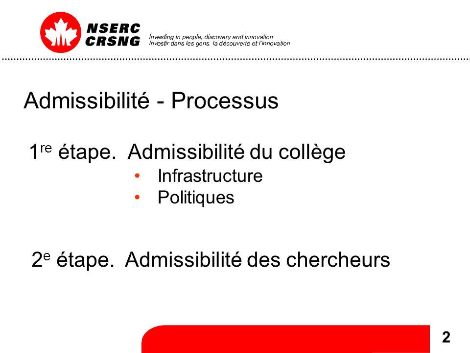 2 Admissibilité - Processus 1 re étape.