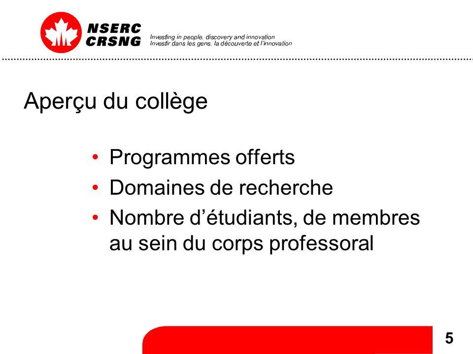 5 Aperçu du collège Programmes offerts Domaines de recherche Nombre détudiants, de membres au sein du corps professoral