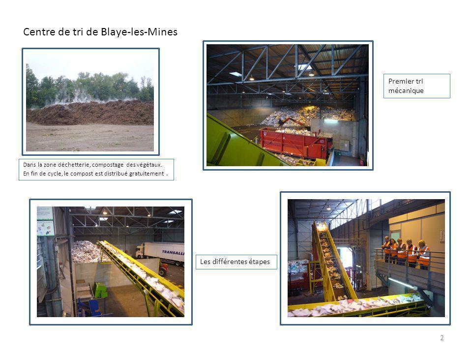 Centre de tri de Blaye-les-Mines Premier tri mécanique Dans la zone déchetterie, compostage des végétaux. En fin de cycle, le compost est distribué gr