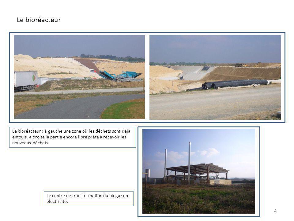Le bioréacteur Le bioréacteur : à gauche une zone où les déchets sont déjà enfouis, à droite la partie encore libre prête à recevoir les nouveaux déch