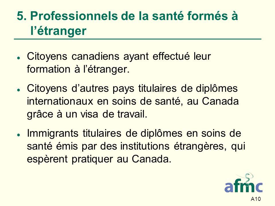 A10 5. Professionnels de la santé formés à létranger Citoyens canadiens ayant effectué leur formation à létranger. Citoyens dautres pays titulaires de