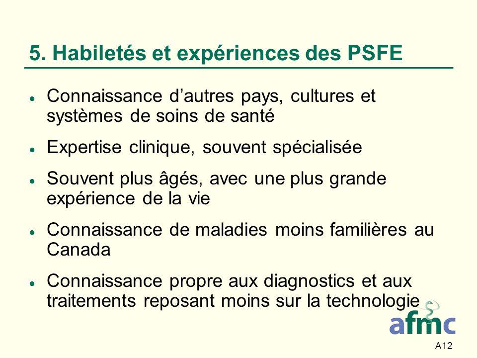 A12 5. Habiletés et expériences des PSFE Connaissance dautres pays, cultures et systèmes de soins de santé Expertise clinique, souvent spécialisée Sou