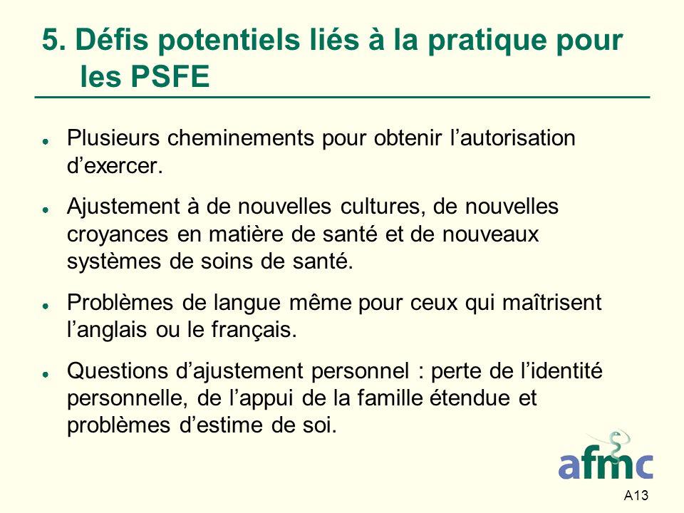 A13 5. Défis potentiels liés à la pratique pour les PSFE Plusieurs cheminements pour obtenir lautorisation dexercer. Ajustement à de nouvelles culture