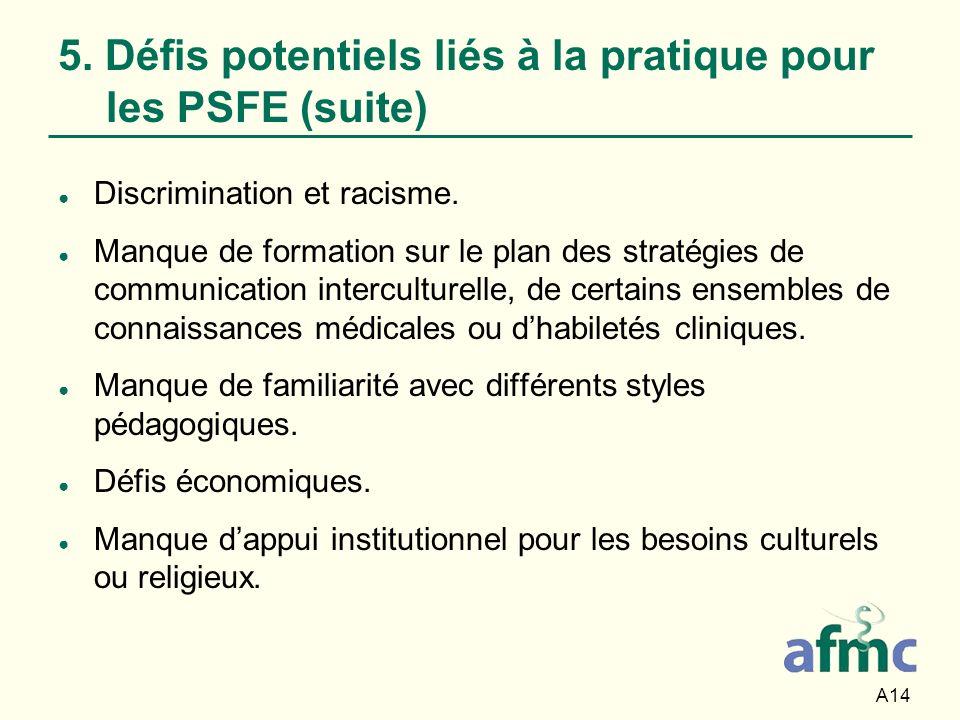 A14 5. Défis potentiels liés à la pratique pour les PSFE (suite) Discrimination et racisme. Manque de formation sur le plan des stratégies de communic