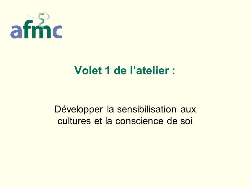 Volet 1 de latelier : Développer la sensibilisation aux cultures et la conscience de soi