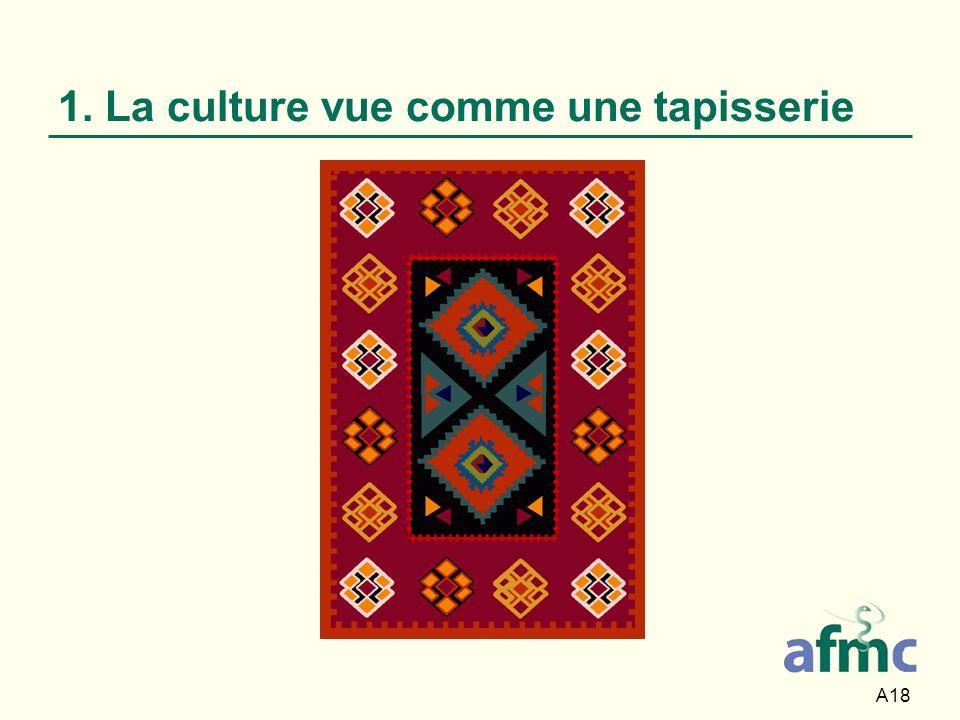 A18 1. La culture vue comme une tapisserie