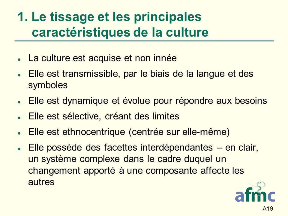 A19 1. Le tissage et les principales caractéristiques de la culture La culture est acquise et non innée Elle est transmissible, par le biais de la lan