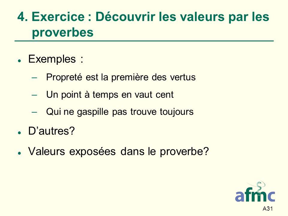 A31 4. Exercice : Découvrir les valeurs par les proverbes Exemples : –Propreté est la première des vertus –Un point à temps en vaut cent – Qui ne gasp