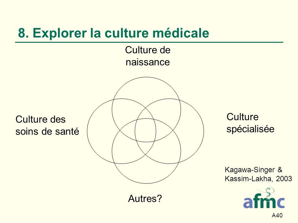 A40 8. Explorer la culture médicale Culture de naissance Culture des soins de santé Culture spécialisée Autres? Kagawa-Singer & Kassim-Lakha, 2003