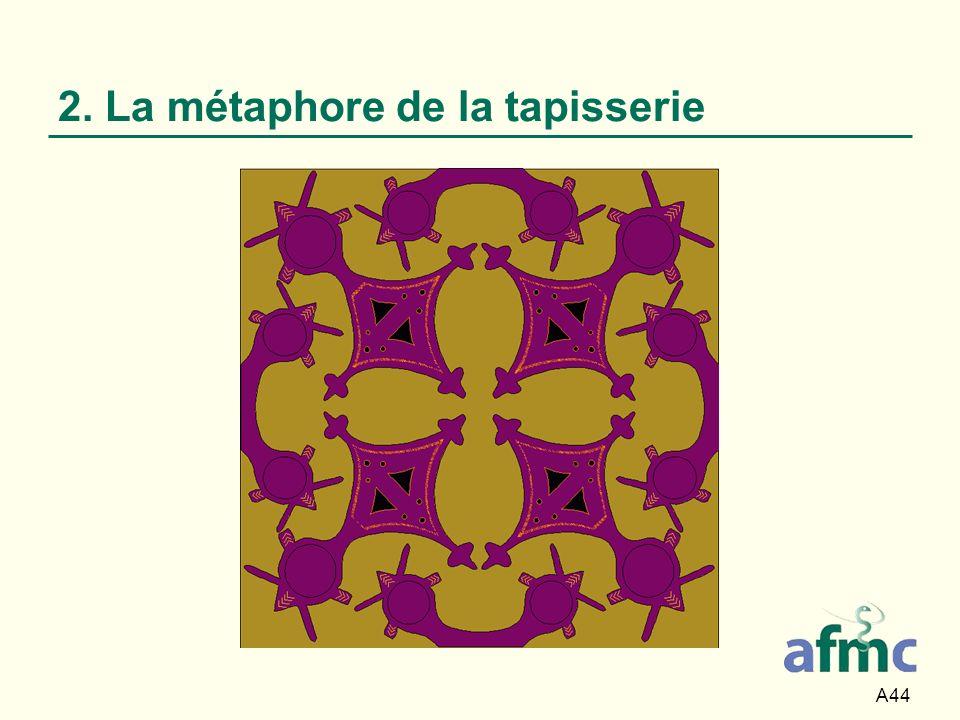A44 2. La métaphore de la tapisserie