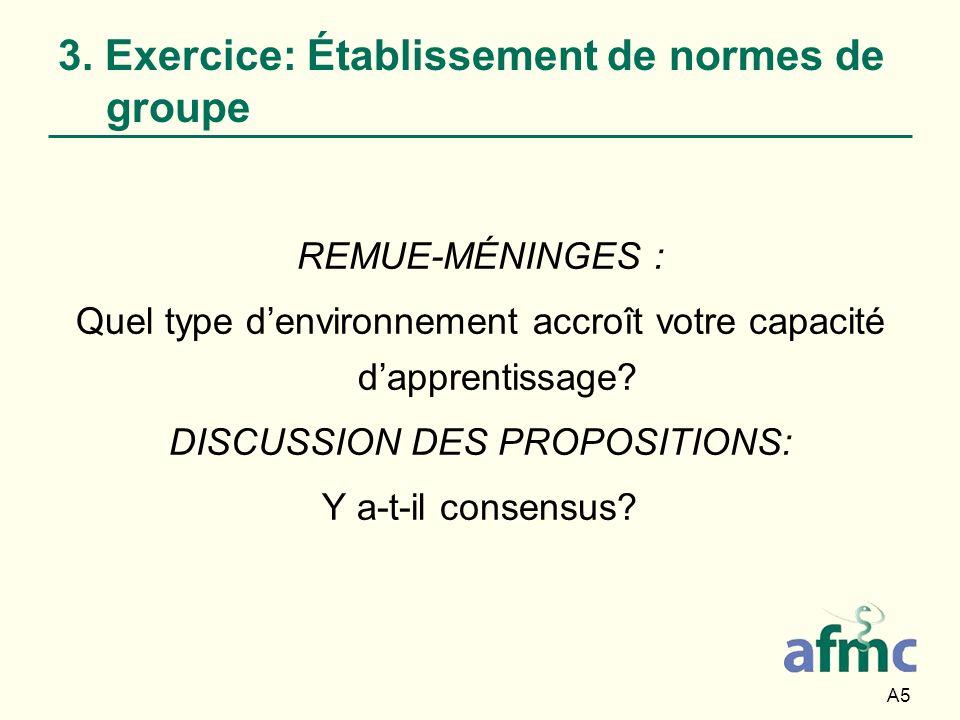 A5 3. Exercice: Établissement de normes de groupe REMUE-MÉNINGES : Quel type denvironnement accroît votre capacité dapprentissage? DISCUSSION DES PROP