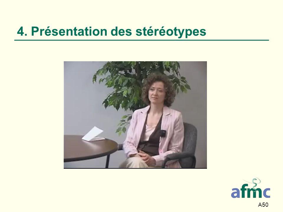 A50 4. Présentation des stéréotypes