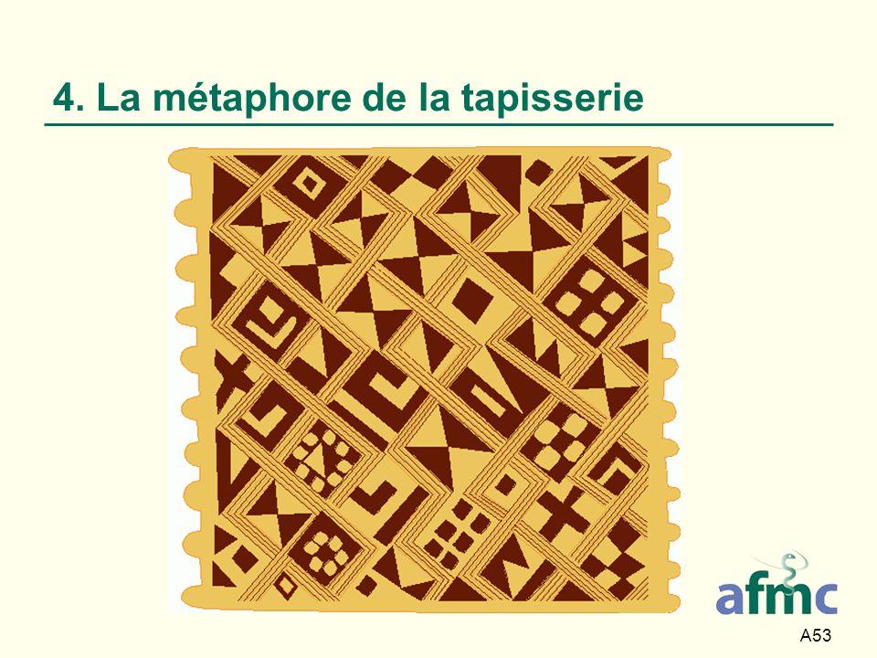 A53 4. La métaphore de la tapisserie