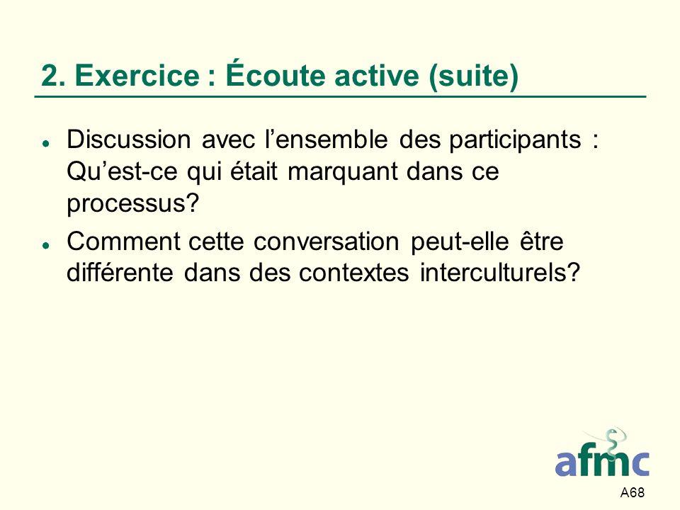 A68 2. Exercice : Écoute active (suite) Discussion avec lensemble des participants : Quest-ce qui était marquant dans ce processus? Comment cette conv