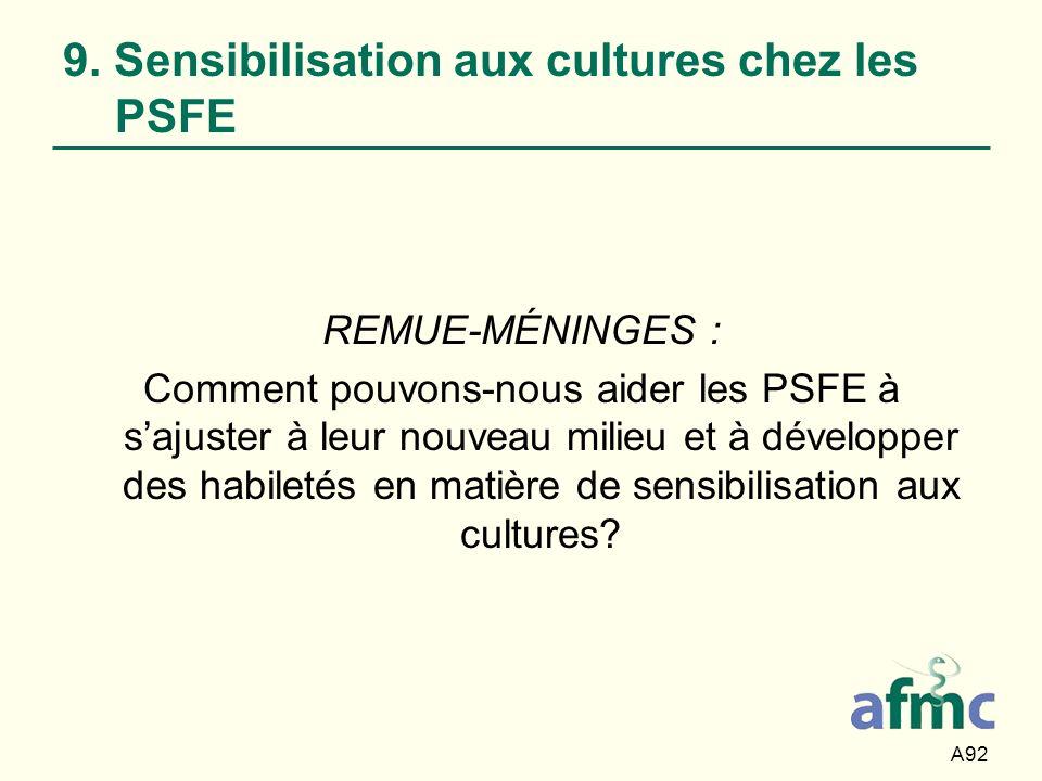 A92 9. Sensibilisation aux cultures chez les PSFE REMUE-MÉNINGES : Comment pouvons-nous aider les PSFE à sajuster à leur nouveau milieu et à développe