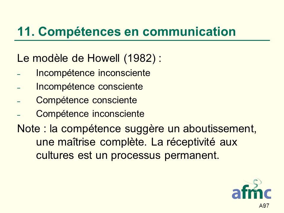 A97 11. Compétences en communication Le modèle de Howell (1982) : – Incompétence inconsciente – Incompétence consciente – Compétence consciente – Comp