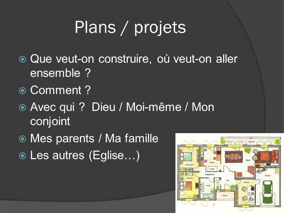 Plans / projets Que veut-on construire, où veut-on aller ensemble ? Comment ? Avec qui ? Dieu / Moi-même / Mon conjoint Mes parents / Ma famille Les a