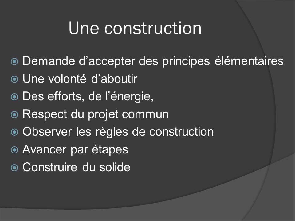 Une construction Demande daccepter des principes élémentaires Une volonté daboutir Des efforts, de lénergie, Respect du projet commun Observer les règ