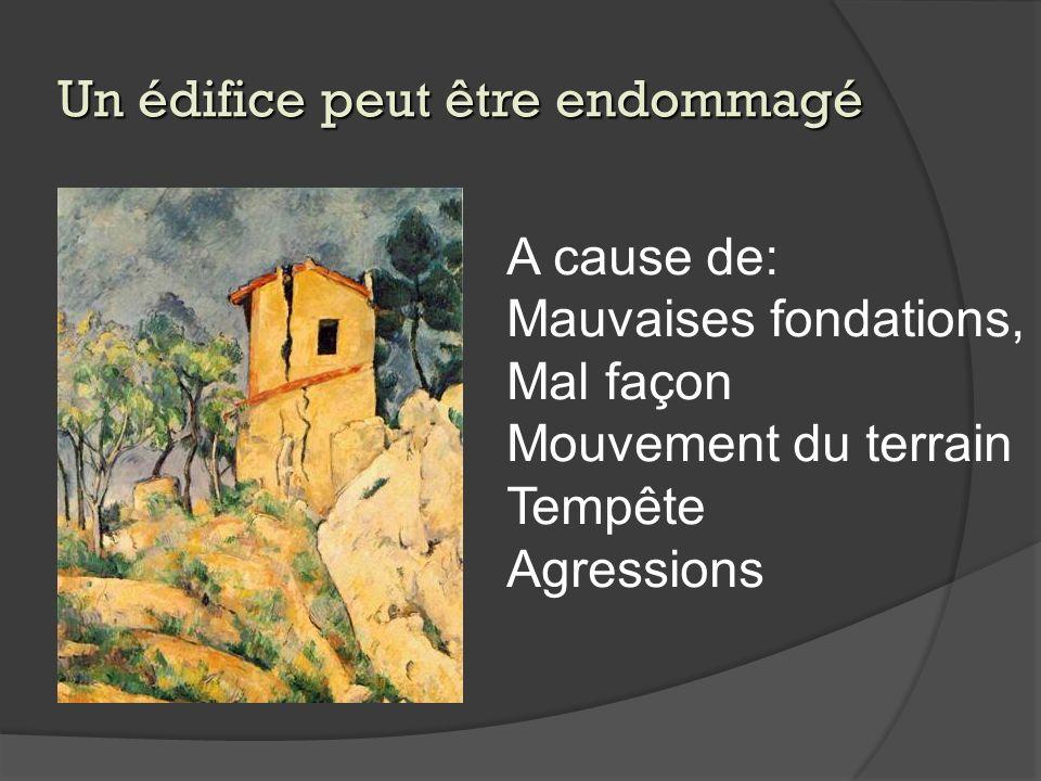 Un édifice peut être endommagé A cause de: Mauvaises fondations, Mal façon Mouvement du terrain Tempête Agressions