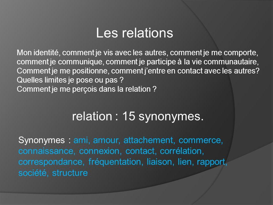 relation : 15 synonymes. Synonymes : ami, amour, attachement, commerce, connaissance, connexion, contact, corrélation, correspondance, fréquentation,
