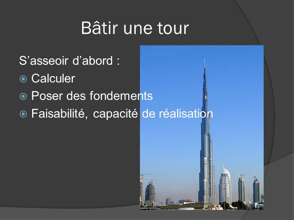 Bâtir une tour Sasseoir dabord : Calculer Poser des fondements Faisabilité, capacité de réalisation